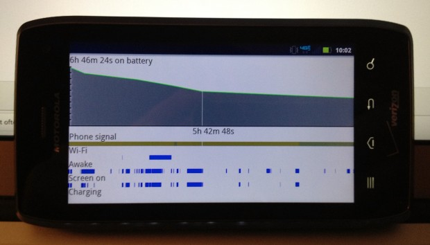 Droid 4 Battery Life at 50%.