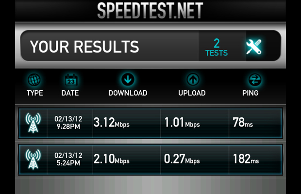 Galaxy Note Speedtest Results
