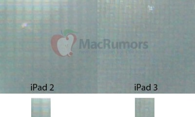 iPad 3 pixel comparison