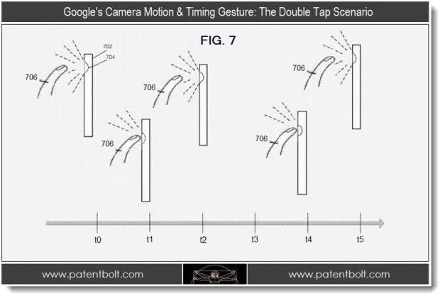 Google Patent Gestures