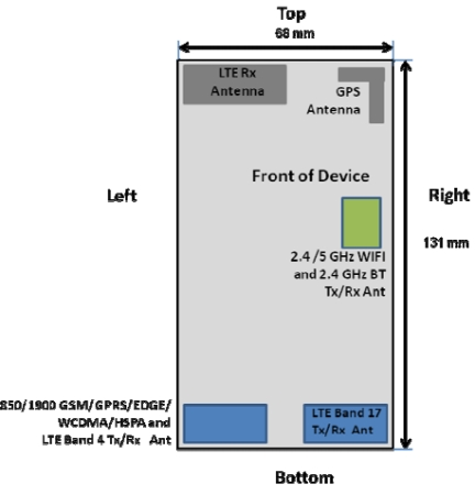 Galaxy S II Skyrocket HD Now Closer to Launching on AT&T
