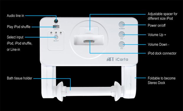 iCarta Controls