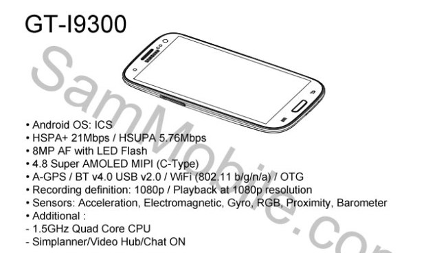 Latest Galaxy S III Leak Provides Conflicting Information