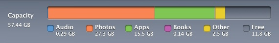 iPhone Storage use