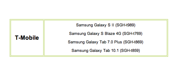 Samsung Confirms Ice Cream Sandwich for T-Mobile Devices