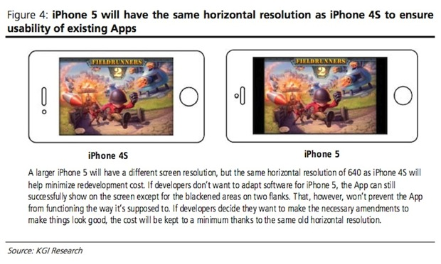 IPhone 5 taller display app letter boxing
