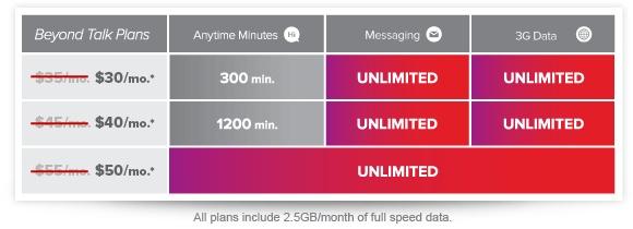 Virgin mobile plans