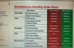 Radiochack No Contract Wireless plans leak