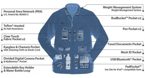 Transformer Jacket Pockets