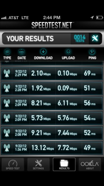 iphone 5 speed test history
