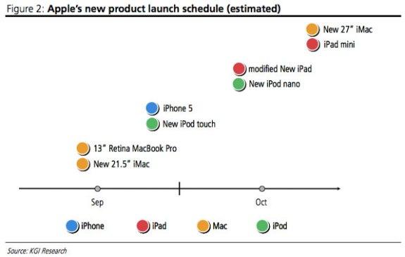 iPhone-5-launch-575x365