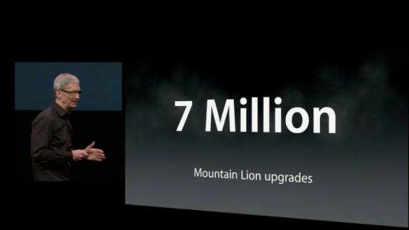 mountain lion sold 7 million