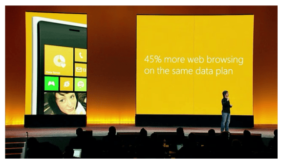 Data Sense Windows Phone 8