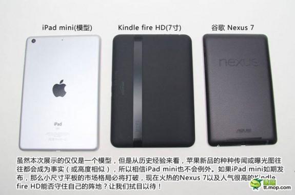 mini-121001-1-575x3801