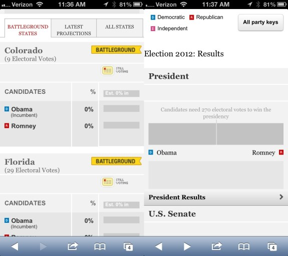 2012 Election Results iPhone