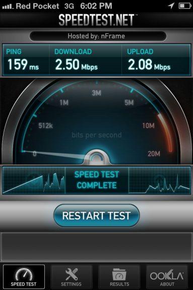 Red Pocket Mobile Speed Test
