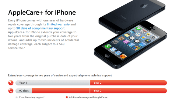 The iPhone 5 offers fantastic customer support.