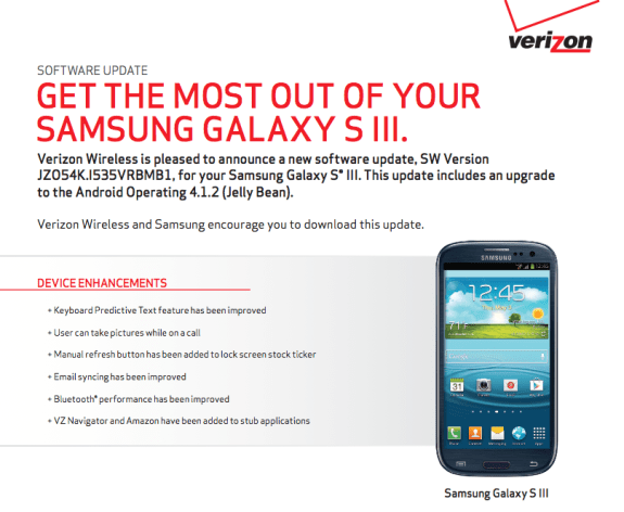 The Verizon Galaxy S3 Android 4.1.2 update looks set to roll out.
