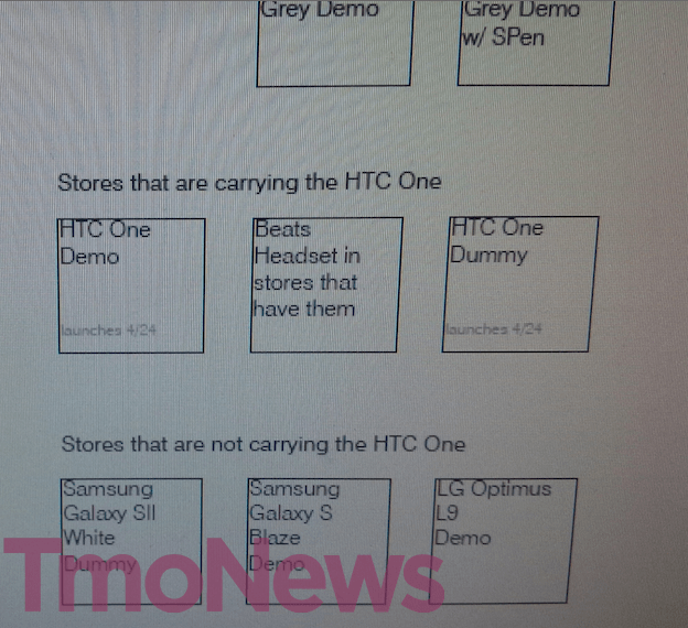 Leaked documents from T-Mobile pinning the HTC One Launch for April 24th.