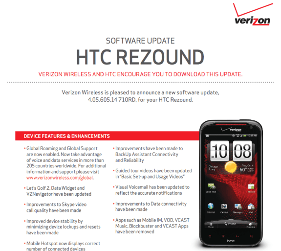 The HTC Rezound is getting an update. Only, it isn't Jelly Bean.