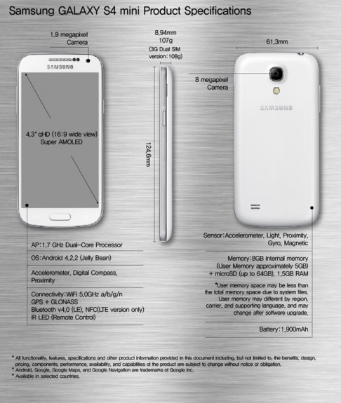 The official Samsung Galaxy S4 mini specs are confirmed.