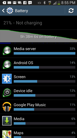 The Galaxy S4 is suffering from odd battery life issues.