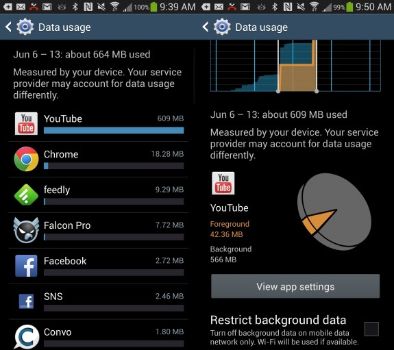 Android offers a similar data tracking feature.