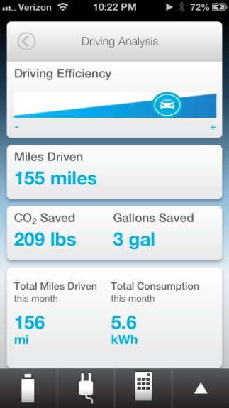 MyFord Mobile app
