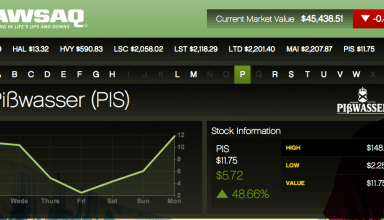 Gamers can make a lot of money on the GTA 5 stock market, including a pump and dump scheme that is in the midst of playing out.