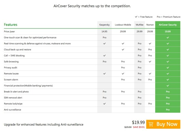 aircover comparison chart