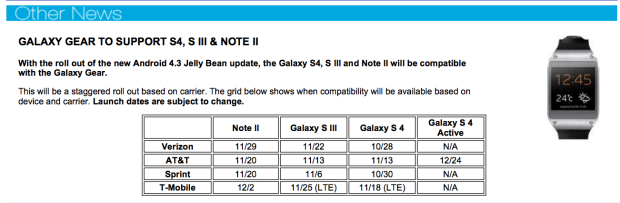 Samsung Galaxy S4 Android 4 3 Update Hits US: What You Need to Know