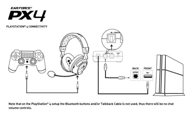 PS4 accessories will be available, but not all headsets will work, so check before you buy.