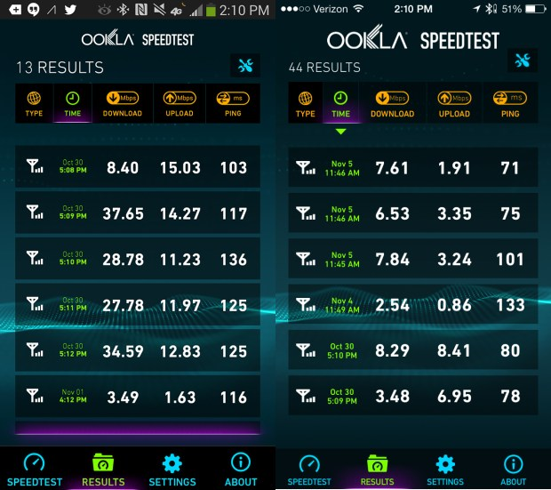 Verizon vs AT&T 4G LTE Speedtest in Ohio.