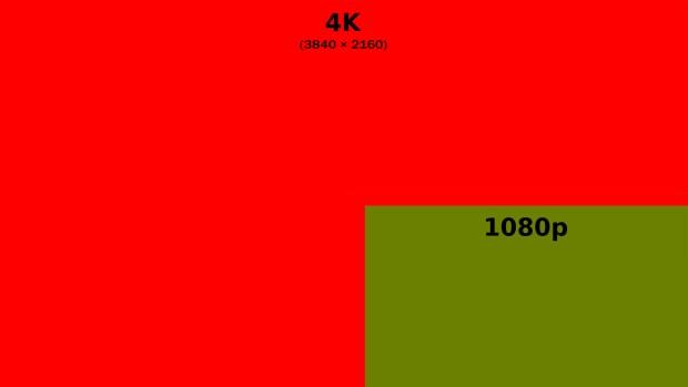 4K-resolution