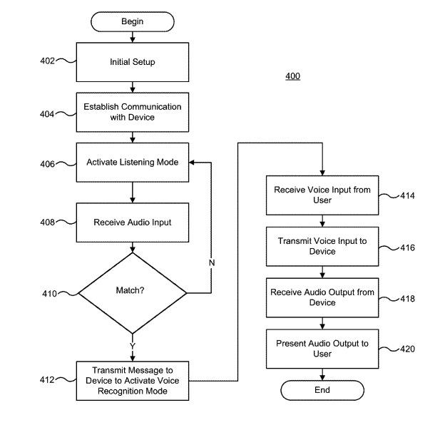 apple siri dock patent diagram