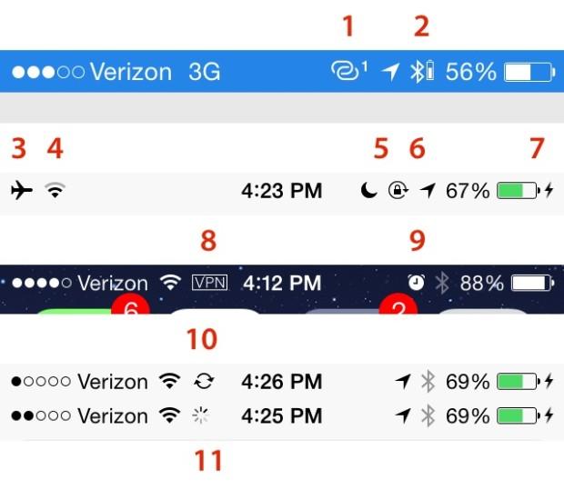 iPhone Symbols Guide iOS 7