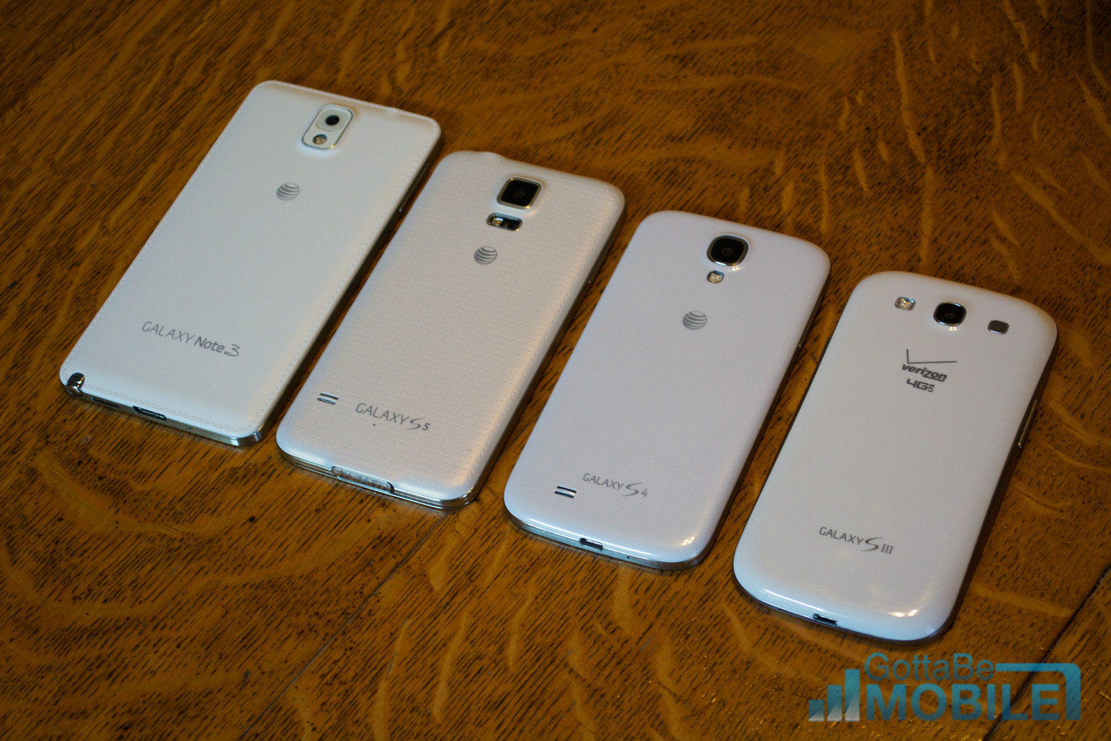 Samsung galaxy s4 mini coming soon at telstra in australia - Samsung Galaxy S5 Vs Galaxy S4 Vs Galaxy S3 Features