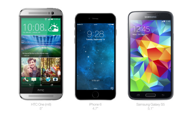 The iPhone 6 with a 4.7-inch display may be slightly smaller than the Galaxy S5 and HTC One M8.