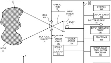 A new Apple patent shows how a new iPhone could deliver better looking photos.