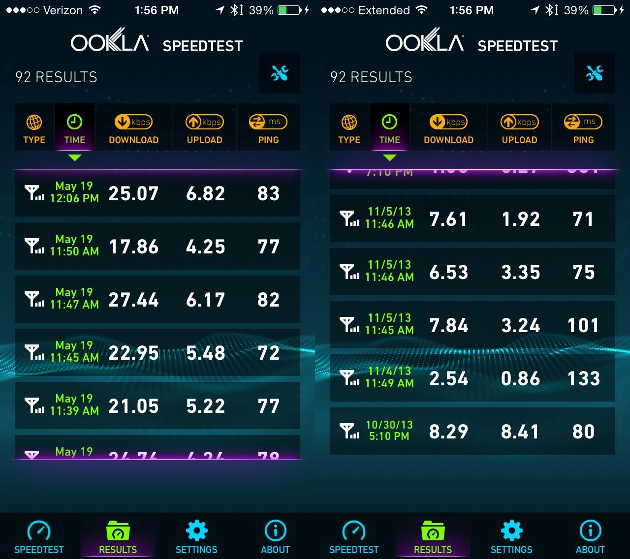 Verizon XLTE Speedtest Video: XLTE vs AT&T 4G LTE