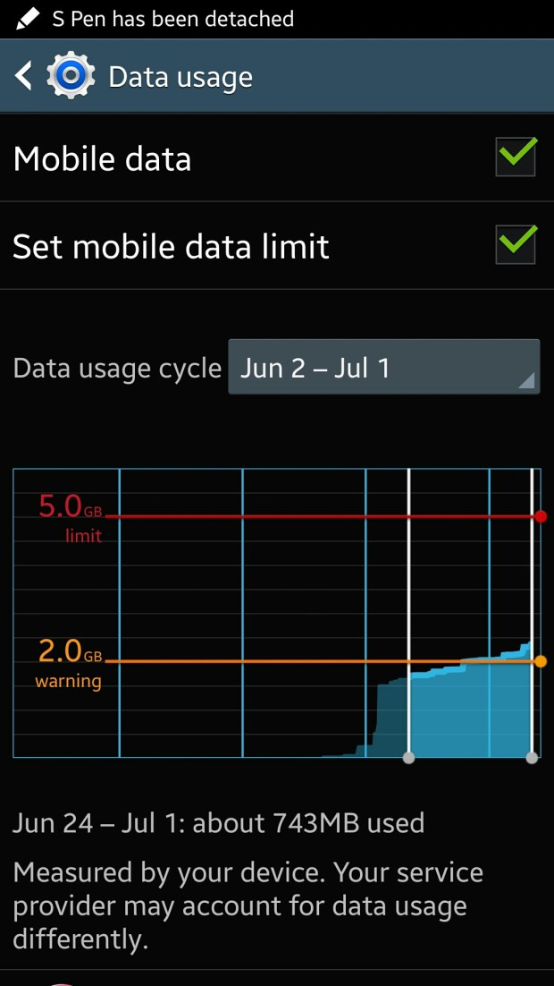 data usage limit reset setting