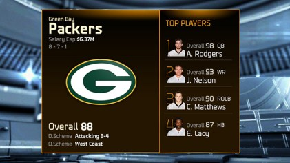 Madden 15 Team Ratings -packers