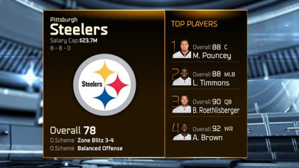 Madden 15 Team Ratings -steelers