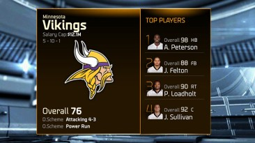 Madden 15 Team Ratings - vikings