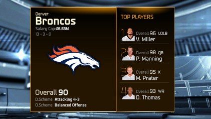 madden 15 ratings-broncos