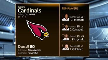 madden 15 ratings-cardinals