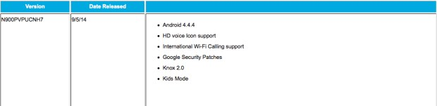 The Sprint Galaxy Note 3 Android 4.4.4 KitKat was briefly confirmed today.
