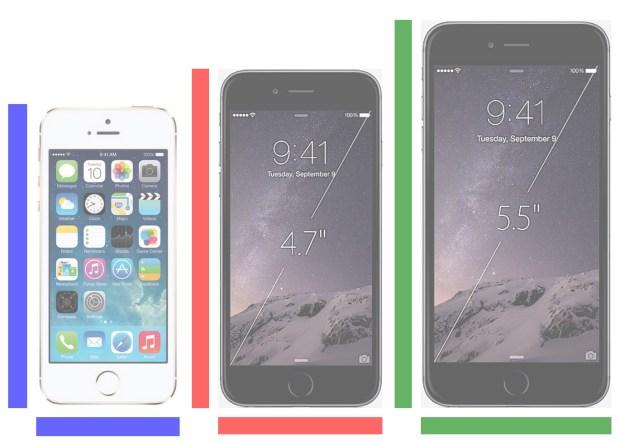 iPhone 5 vs. iPhone 6 vs. iPhone 6 Plus.