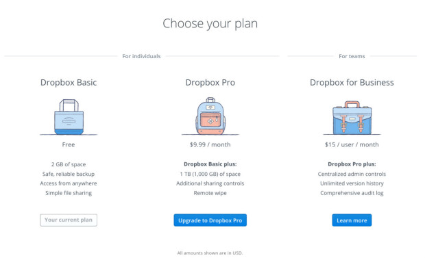dropbox storage pricing