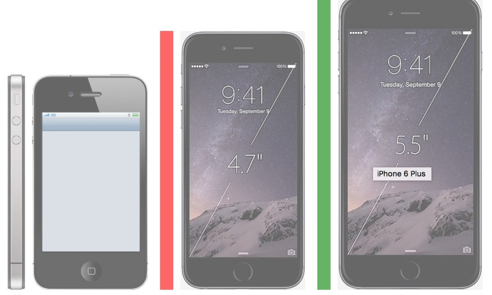 iPhone 6 vs iPhone 4: 5 Things Buyers Need to Know
